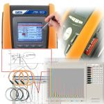 PQA824  : Power quality analysis in compliance to EN50160 and fast voltage transients (spikes) analysis