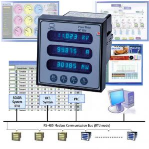 HC6010 : Power Monitoring and Control System